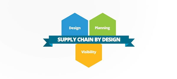 LLamasoft Supply Chain By Design Company Overview